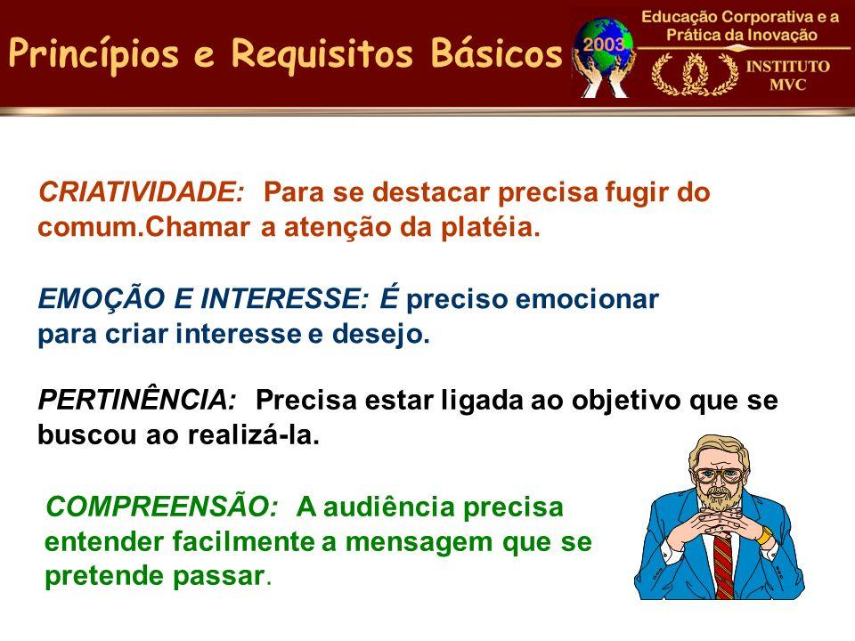 Princípios e Requisitos Básicos