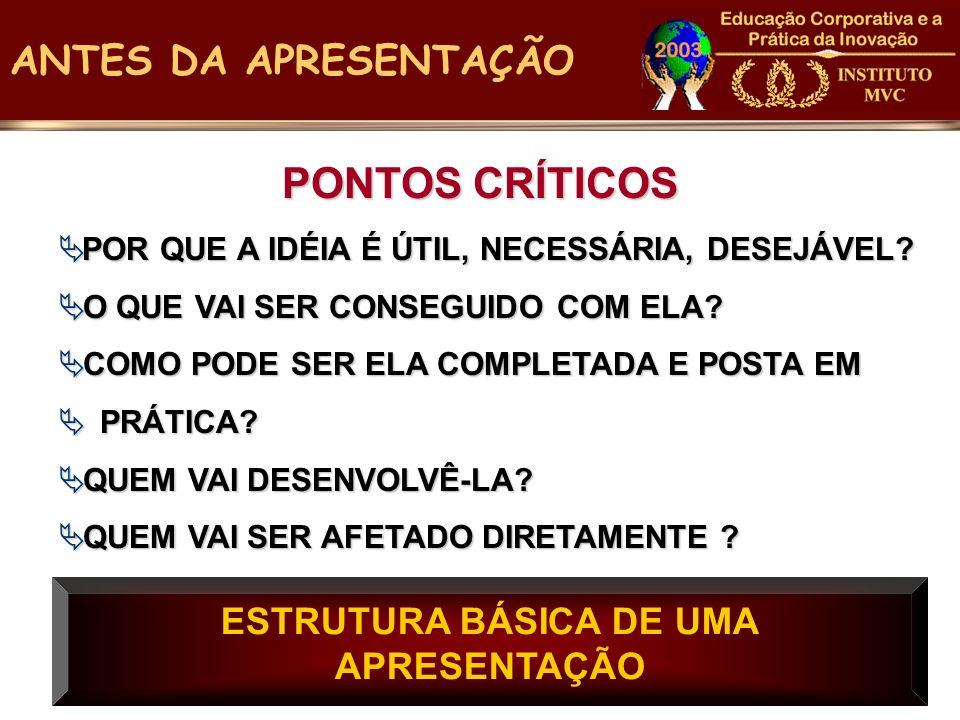 ESTRUTURA BÁSICA DE UMA APRESENTAÇÃO