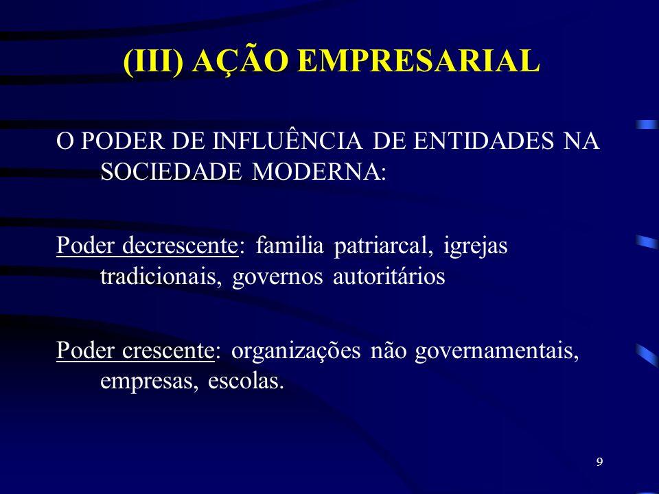 (III) AÇÃO EMPRESARIAL