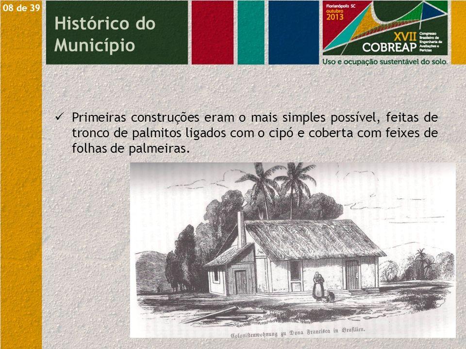 Histórico do Município