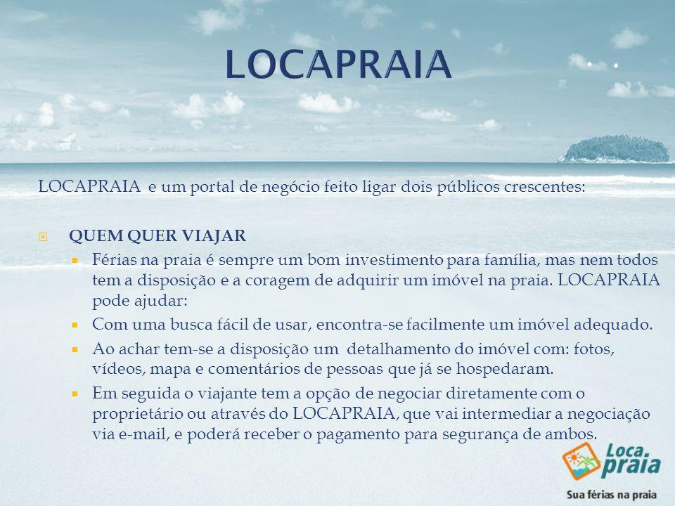 LOCAPRAIA LOCAPRAIA e um portal de negócio feito ligar dois públicos crescentes: QUEM QUER VIAJAR.