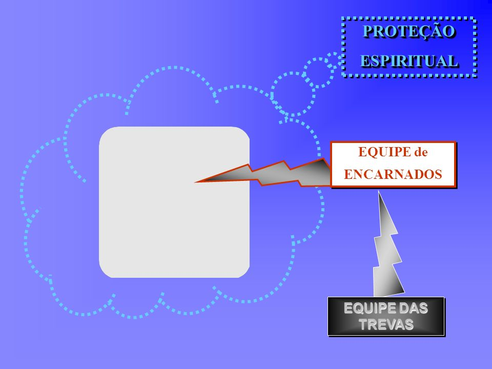 PROTEÇÃO ESPIRITUAL EQUIPE de ENCARNADOS EQUIPE DAS TREVAS