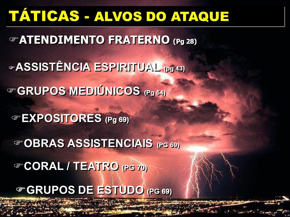 TÁTICAS - ALVOS DO ATAQUE