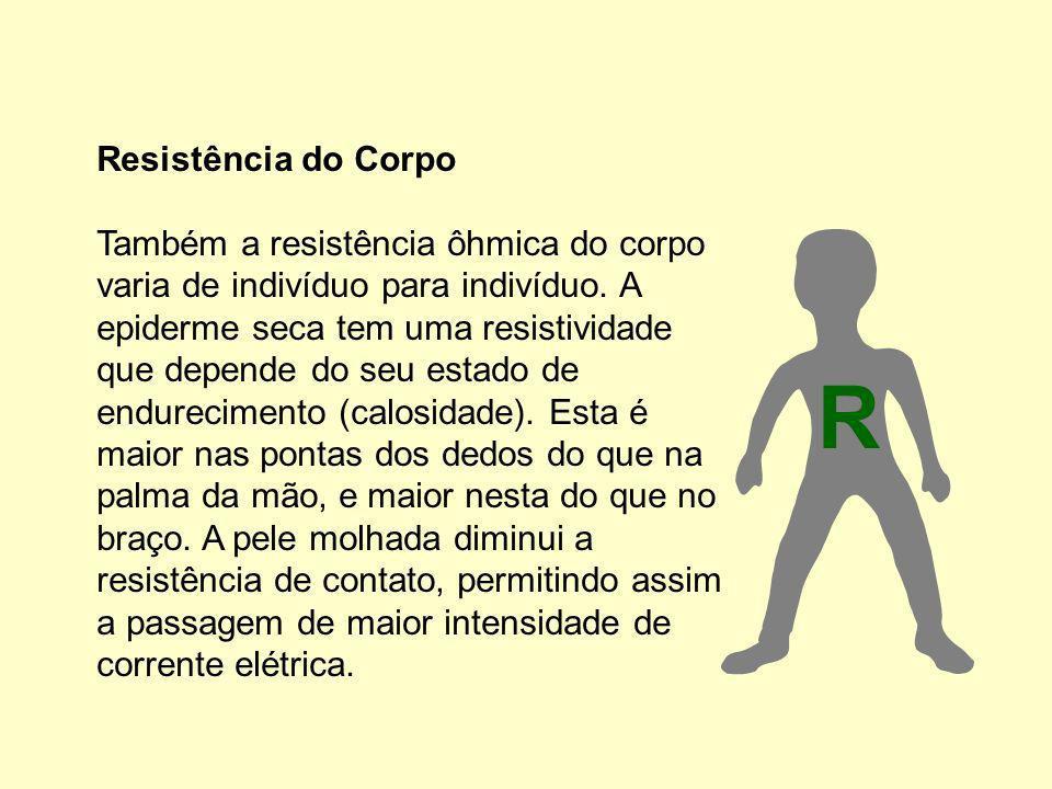 Resistência do Corpo