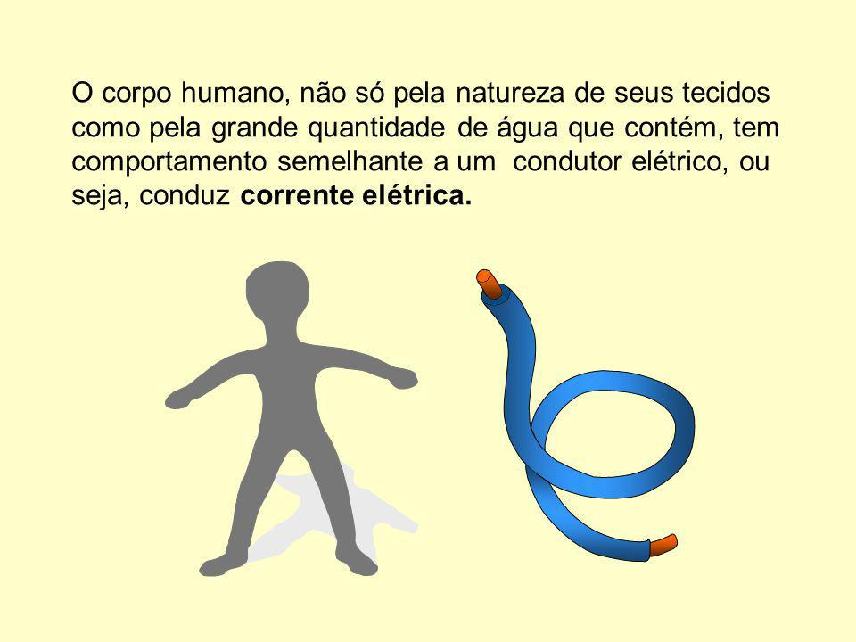 O corpo humano, não só pela natureza de seus tecidos como pela grande quantidade de água que contém, tem comportamento semelhante a um condutor elétrico, ou seja, conduz corrente elétrica.