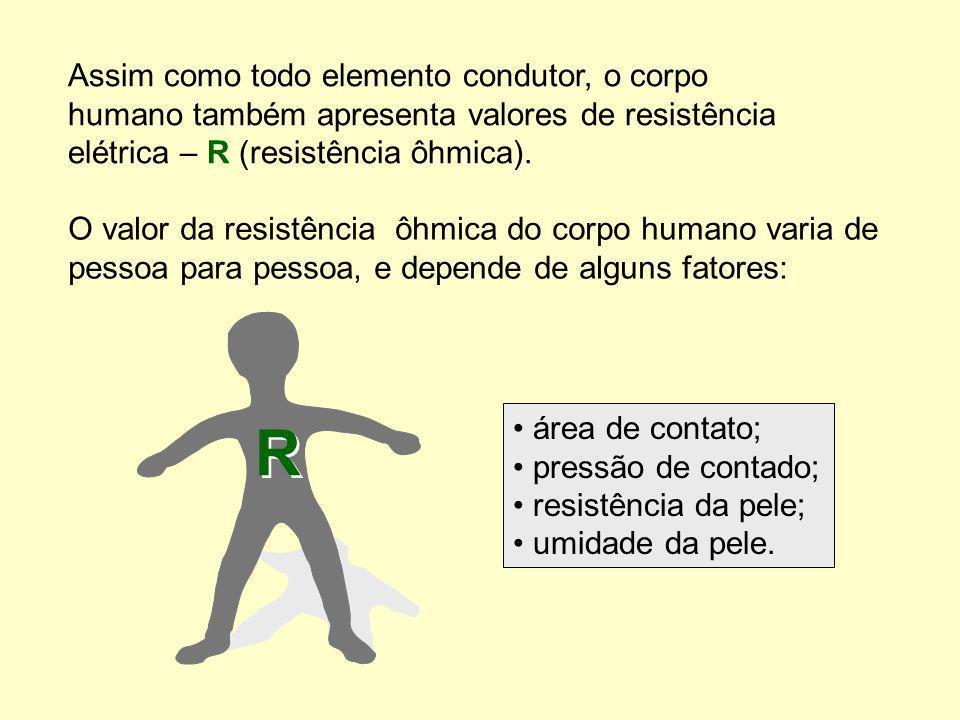 Assim como todo elemento condutor, o corpo humano também apresenta valores de resistência elétrica – R (resistência ôhmica).
