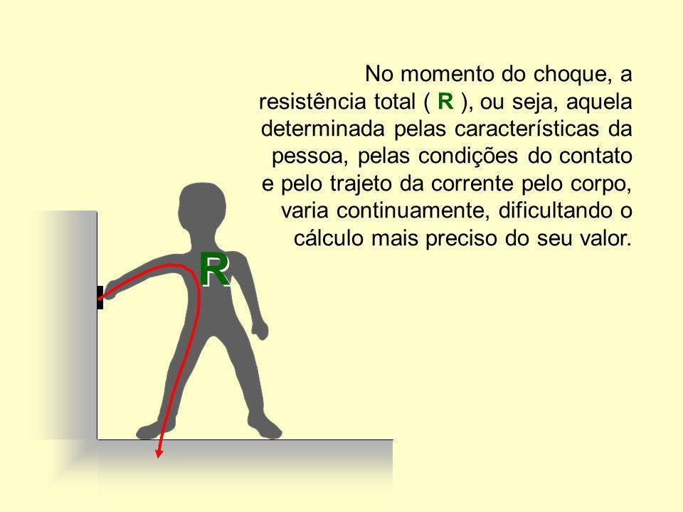 No momento do choque, a resistência total ( R ), ou seja, aquela determinada pelas características da pessoa, pelas condições do contato e pelo trajeto da corrente pelo corpo, varia continuamente, dificultando o cálculo mais preciso do seu valor.