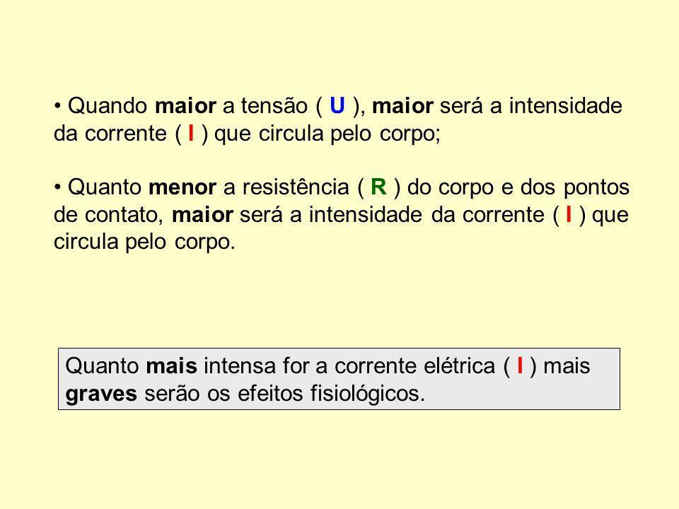 Quando maior a tensão ( U ), maior será a intensidade da corrente ( I ) que circula pelo corpo;