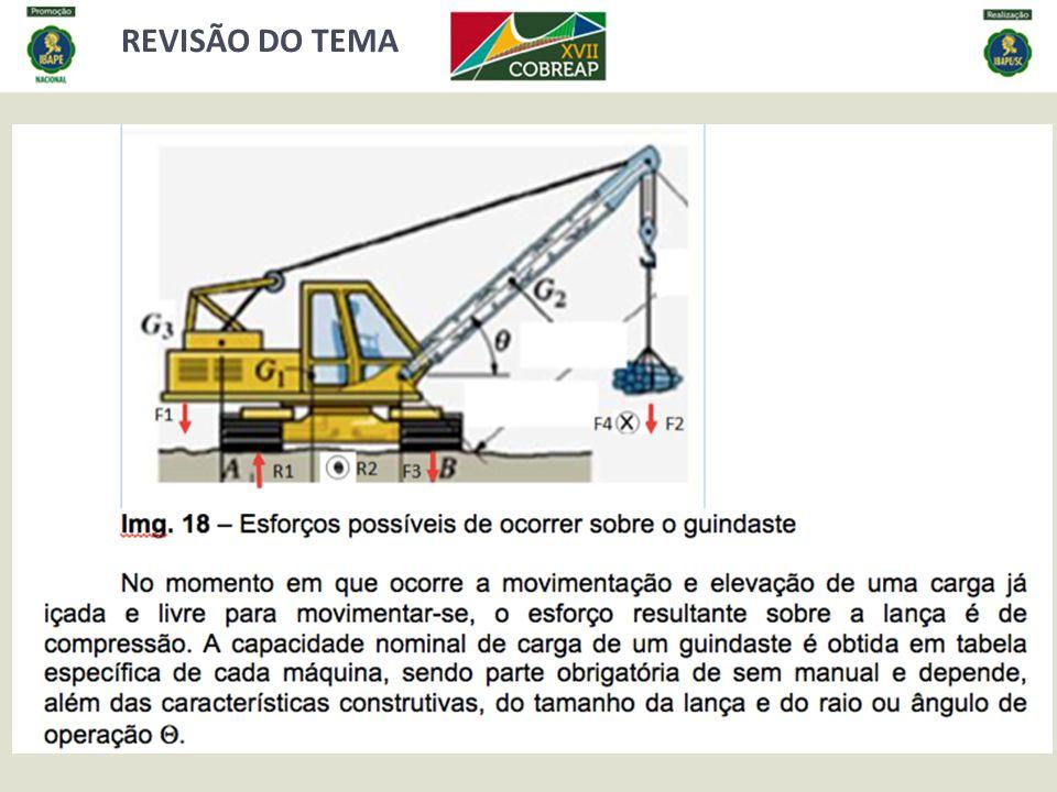 REVISÃO DO TEMA