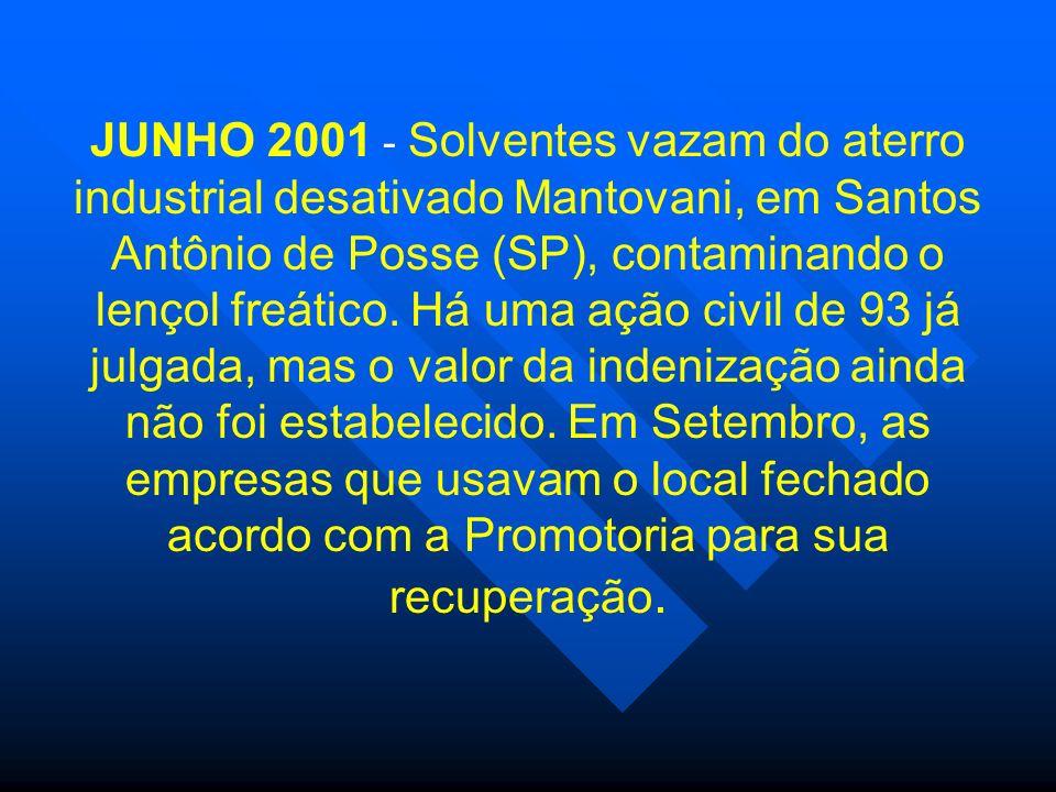 JUNHO 2001 - Solventes vazam do aterro industrial desativado Mantovani, em Santos Antônio de Posse (SP), contaminando o lençol freático.