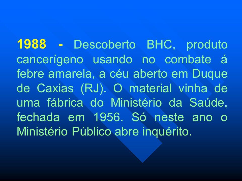 1988 - Descoberto BHC, produto cancerígeno usando no combate á febre amarela, a céu aberto em Duque de Caxias (RJ).