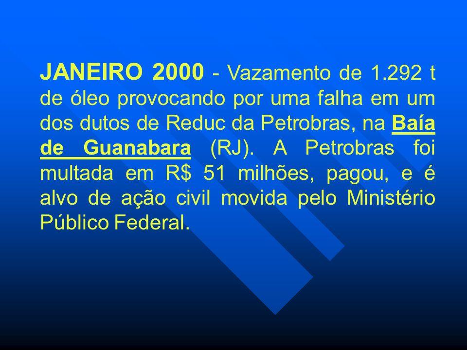JANEIRO 2000 - Vazamento de 1.292 t de óleo provocando por uma falha em um dos dutos de Reduc da Petrobras, na Baía de Guanabara (RJ).