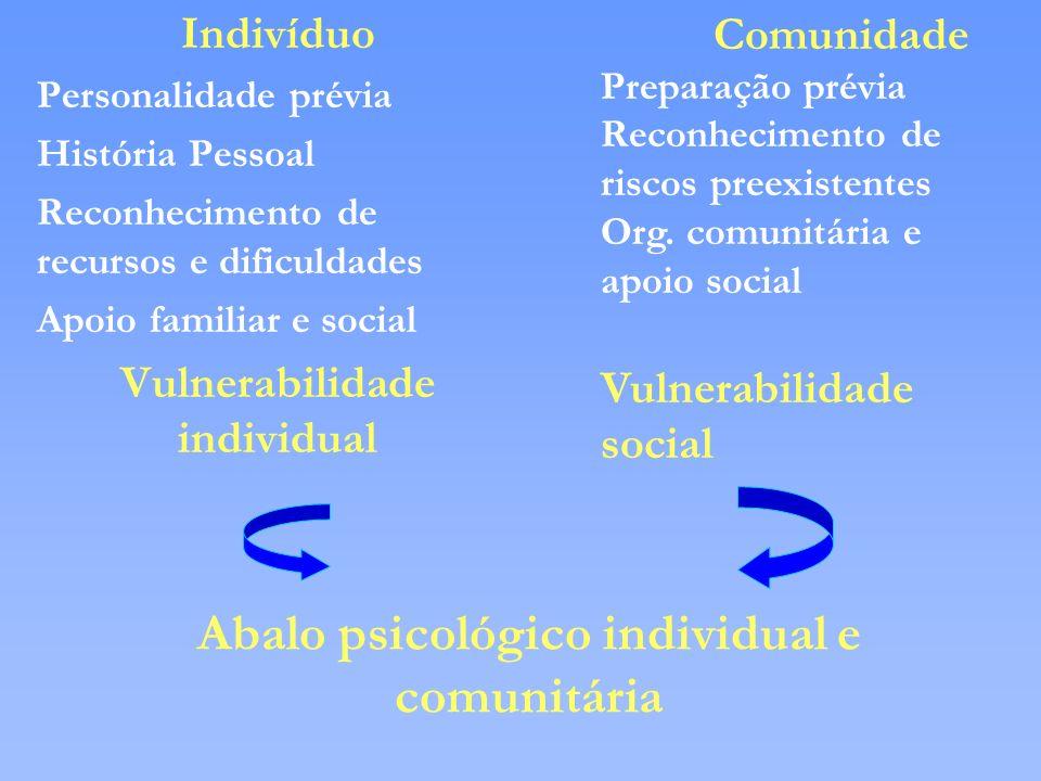 Abalo psicológico individual e comunitária