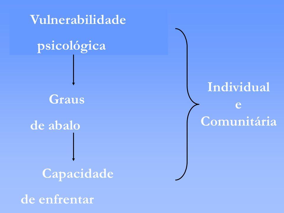 Graus Vulnerabilidade psicológica Individual e Comunitária de abalo