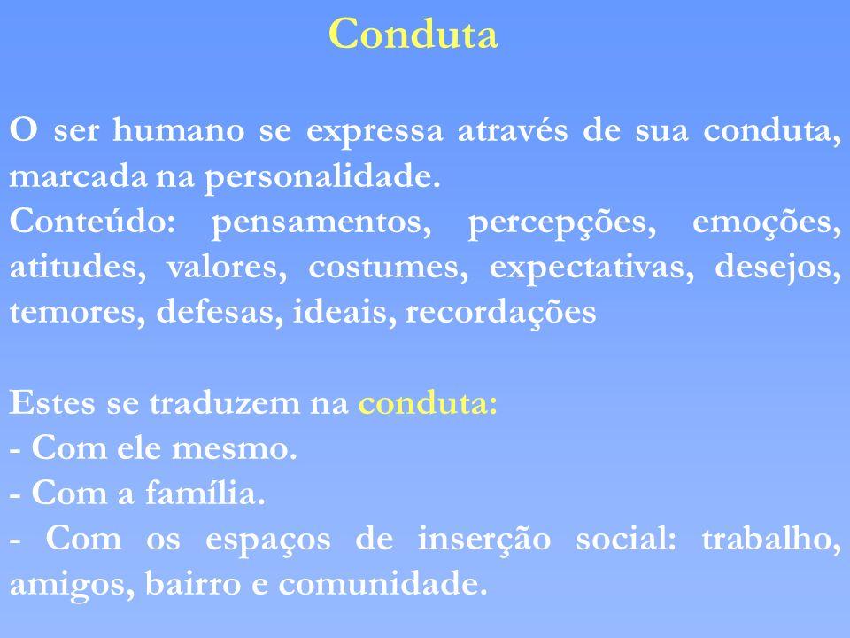 Conduta O ser humano se expressa através de sua conduta, marcada na personalidade.