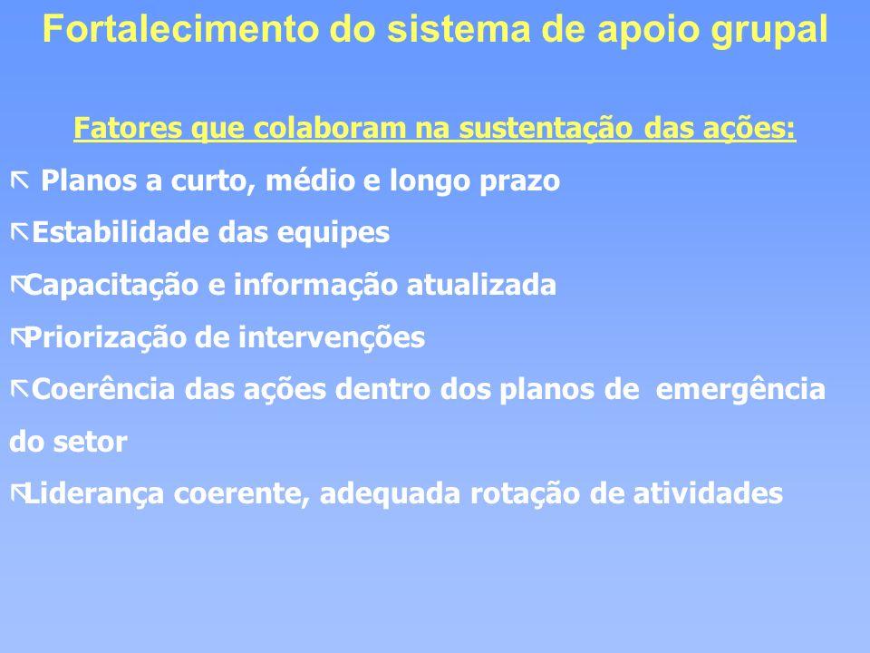 Fortalecimento do sistema de apoio grupal