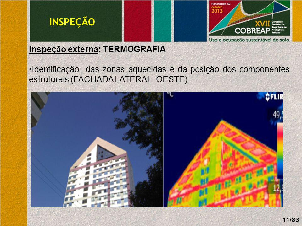 INSPEÇÃO Inspeção externa: TERMOGRAFIA