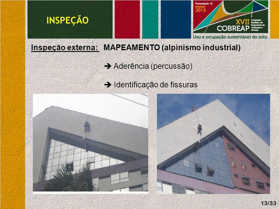 INSPEÇÃO Inspeção externa: MAPEAMENTO (alpinismo industrial)