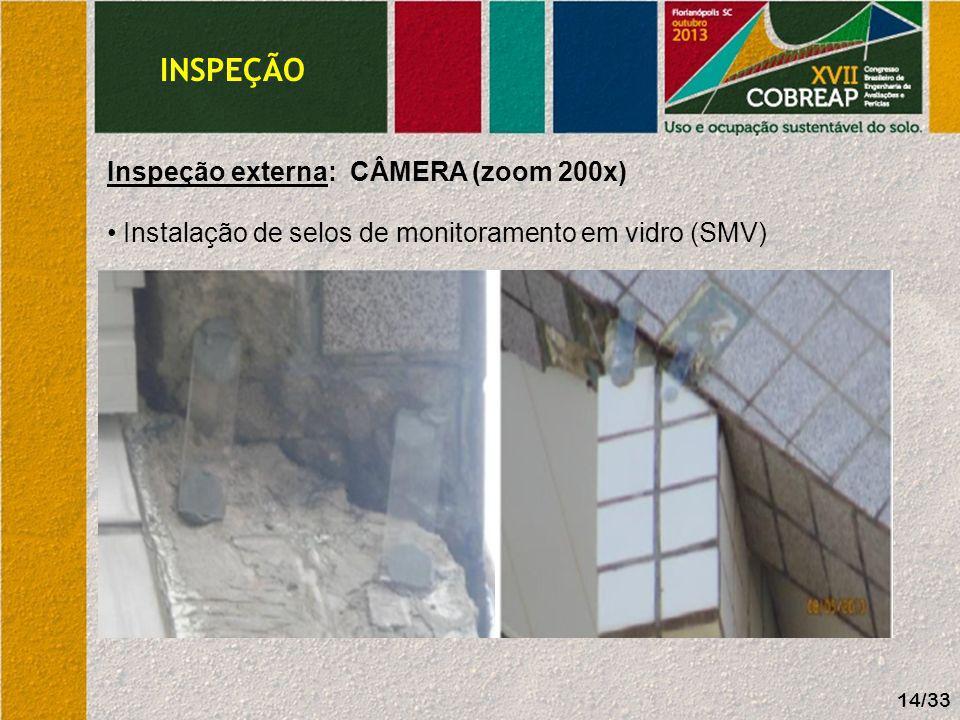 INSPEÇÃO Inspeção externa: CÂMERA (zoom 200x)