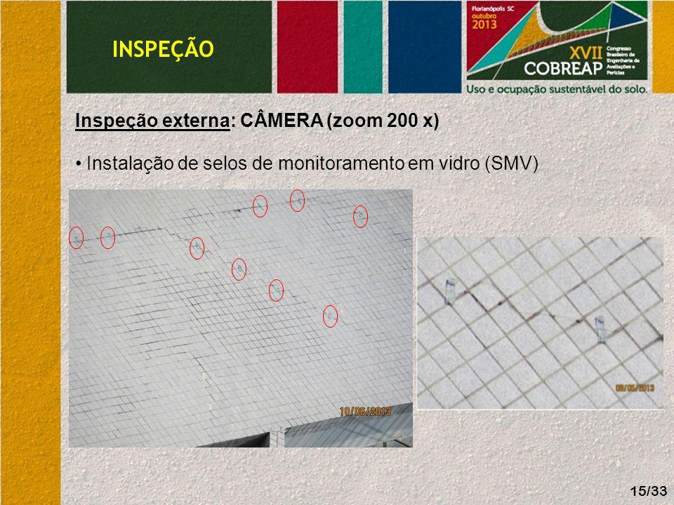 INSPEÇÃO Inspeção externa: CÂMERA (zoom 200 x)