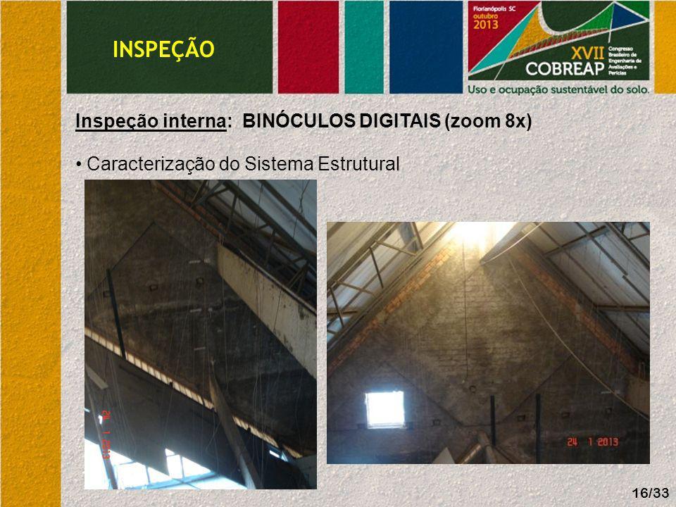 INSPEÇÃO Inspeção interna: BINÓCULOS DIGITAIS (zoom 8x)