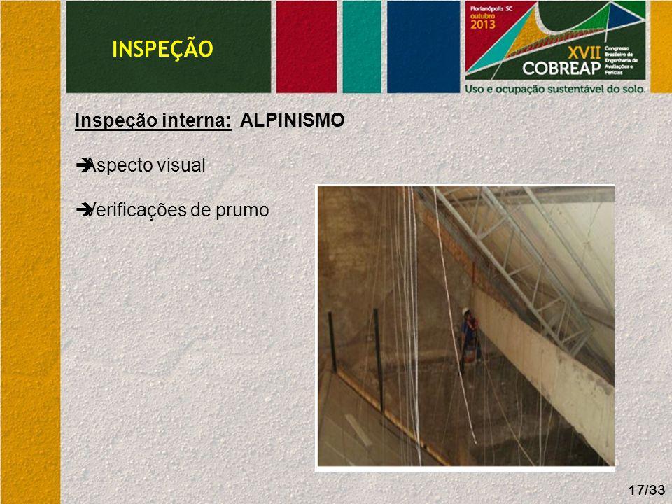 INSPEÇÃO Inspeção interna: ALPINISMO Aspecto visual