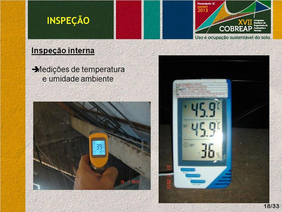 INSPEÇÃO Inspeção interna Medições de temperatura e umidade ambiente