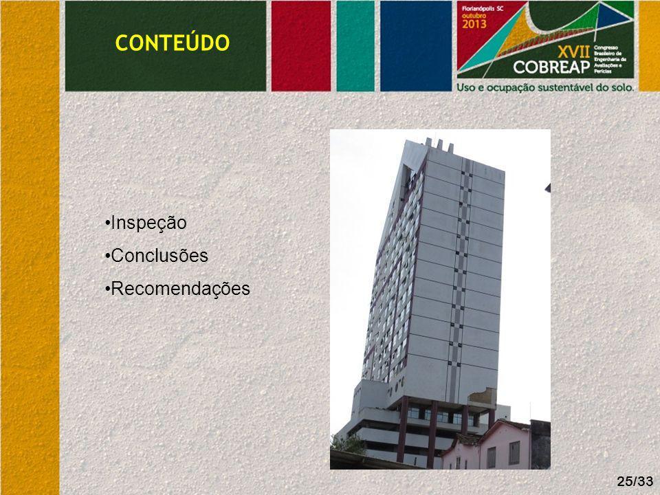CONTEÚDO Inspeção Conclusões Recomendações 25/33