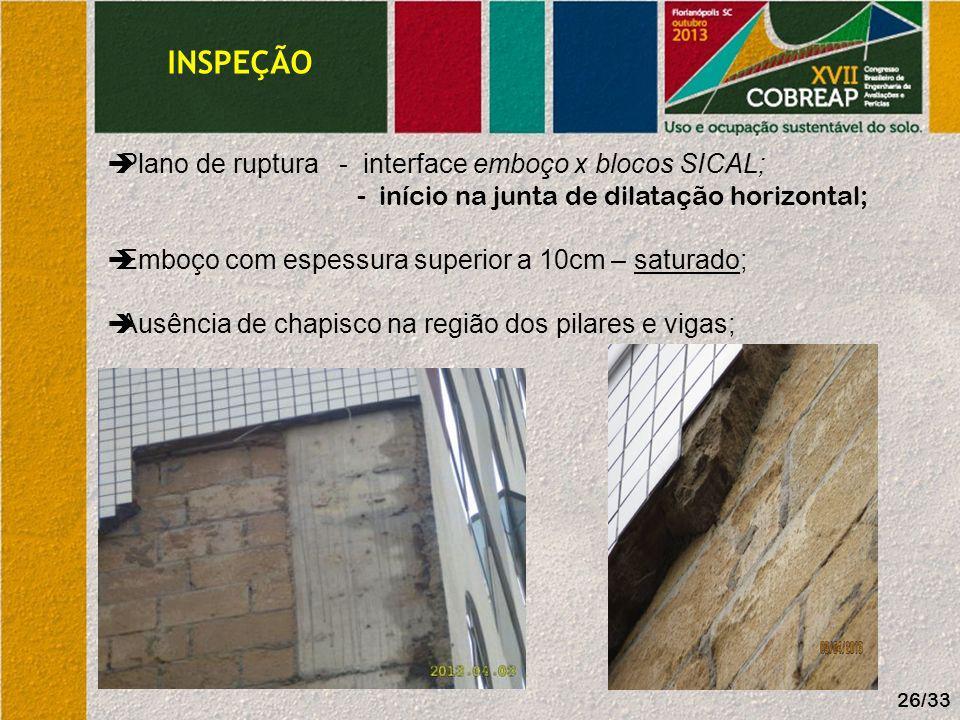 INSPEÇÃO Plano de ruptura - interface emboço x blocos SICAL;