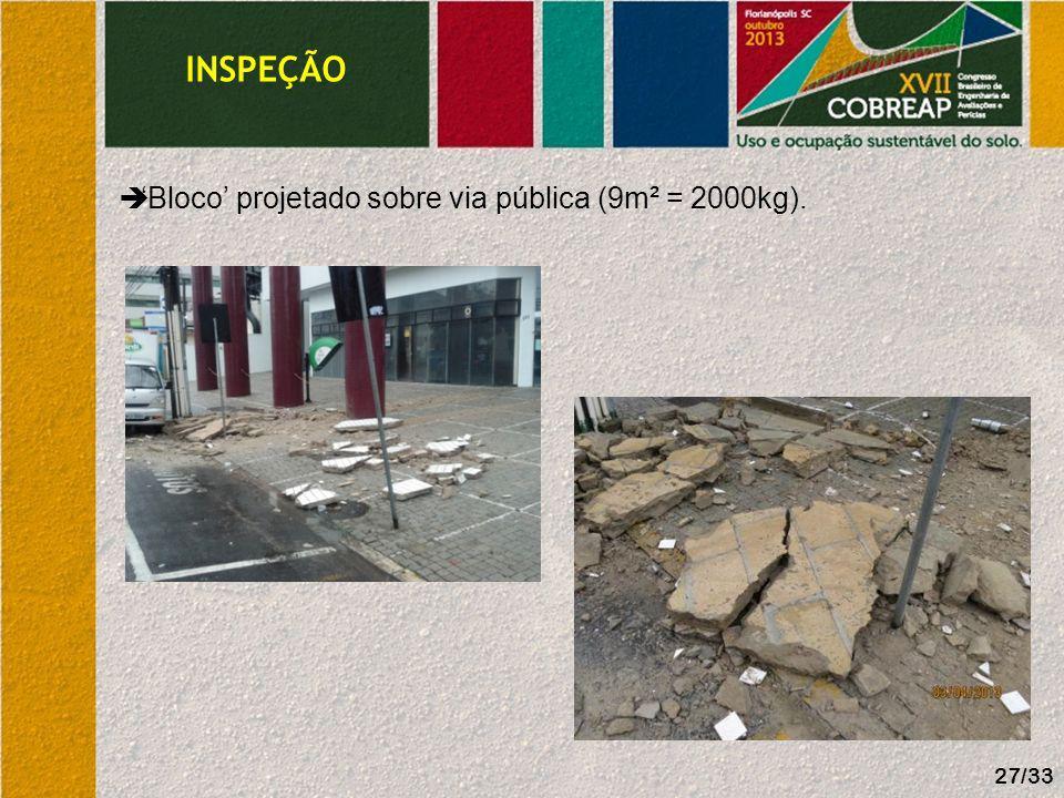 INSPEÇÃO 'Bloco' projetado sobre via pública (9m² = 2000kg). 27/33