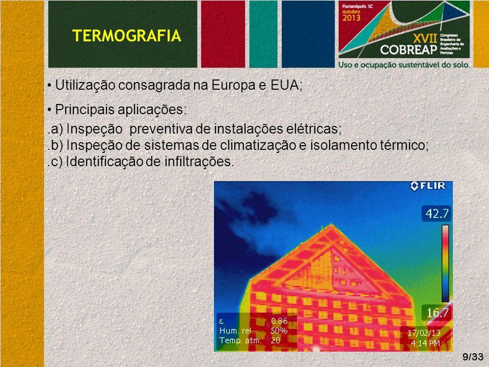 TERMOGRAFIA Utilização consagrada na Europa e EUA;