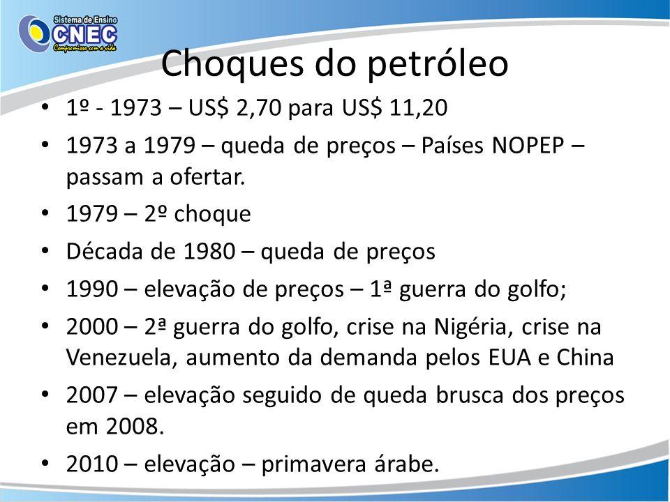 Choques do petróleo 1º - 1973 – US$ 2,70 para US$ 11,20