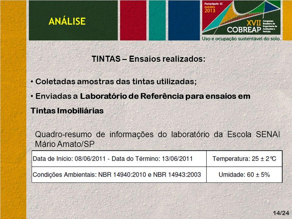 TINTAS – Ensaios realizados: