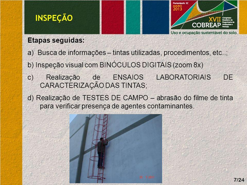 INSPEÇÃO Etapas seguidas: