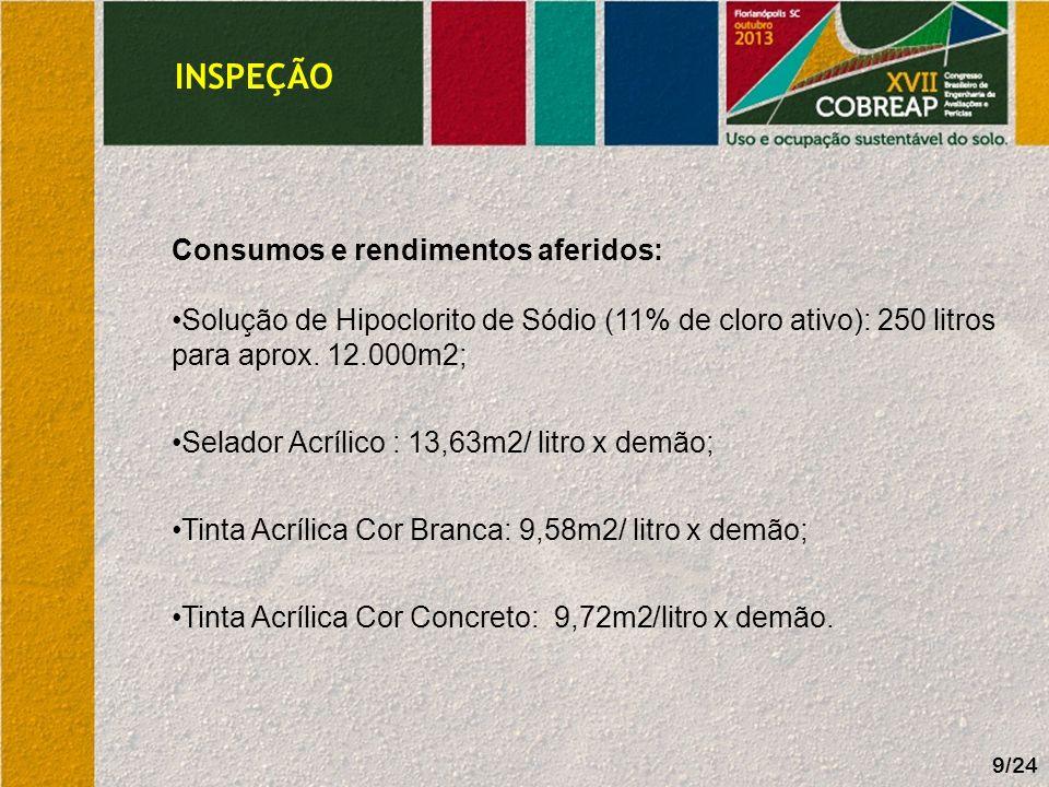 INSPEÇÃO Consumos e rendimentos aferidos: