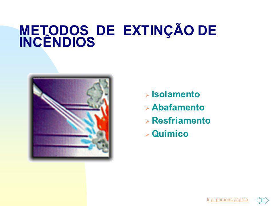 METODOS DE EXTINÇÃO DE INCÊNDIOS