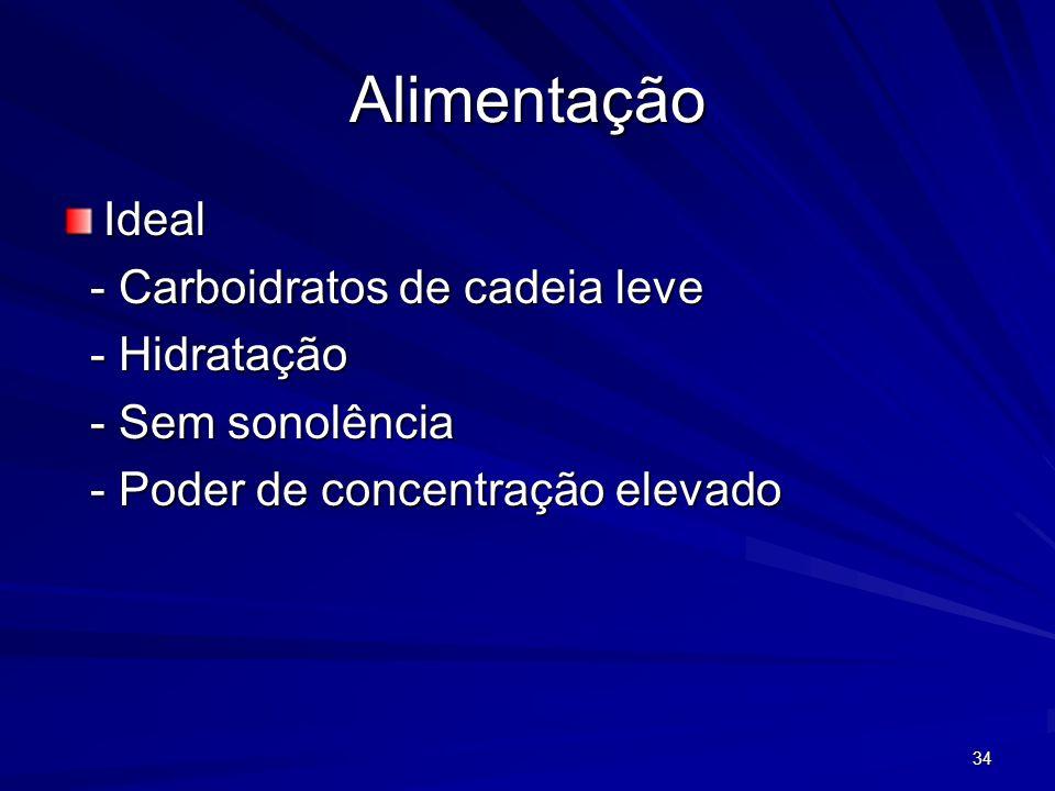 Alimentação Ideal - Carboidratos de cadeia leve - Hidratação