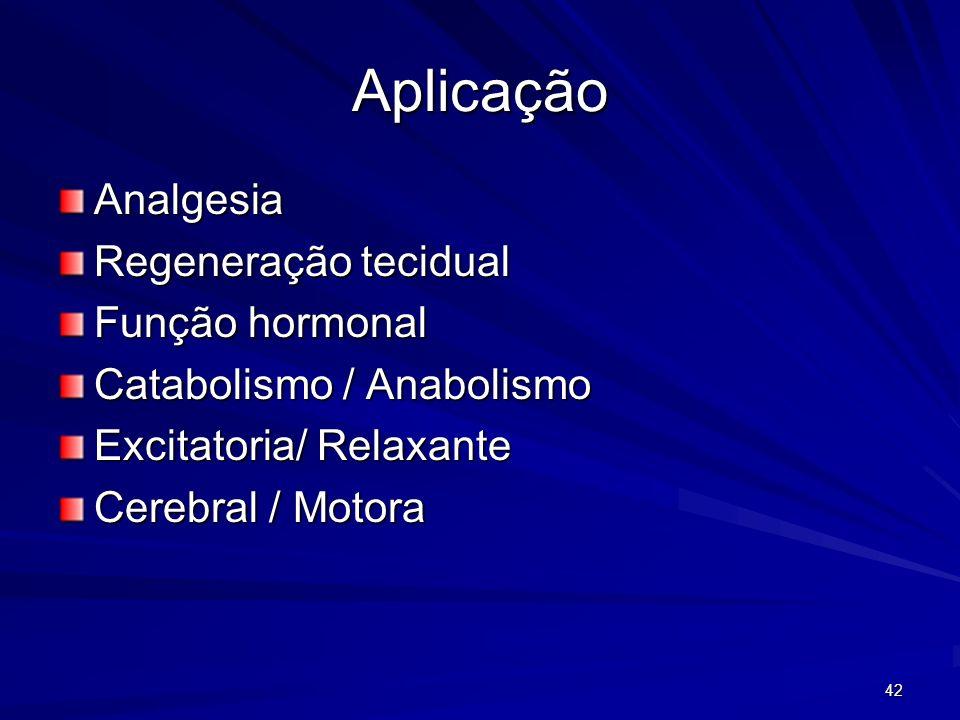 Aplicação Analgesia Regeneração tecidual Função hormonal