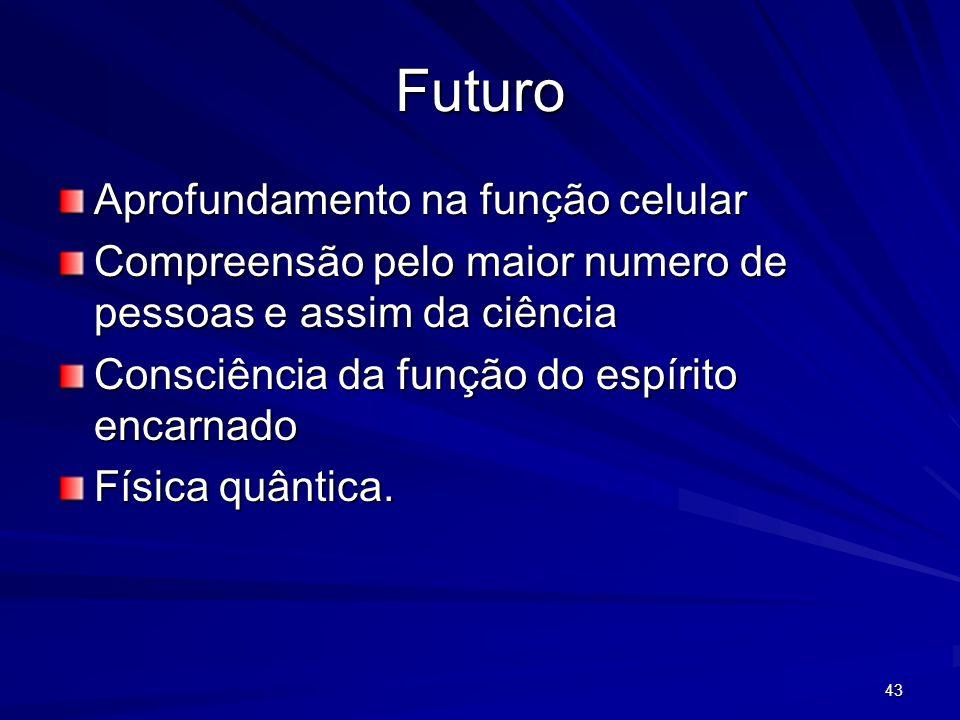 Futuro Aprofundamento na função celular