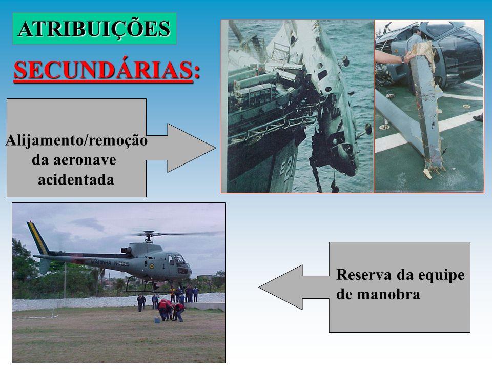 SECUNDÁRIAS: ATRIBUIÇÕES Alijamento/remoção da aeronave acidentada