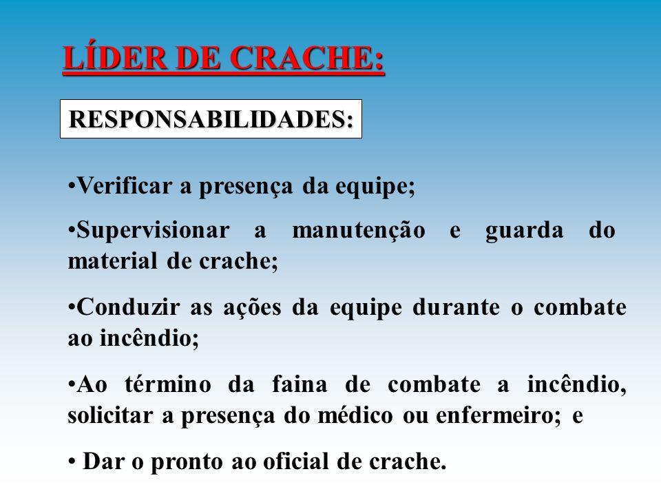 LÍDER DE CRACHE: RESPONSABILIDADES: Verificar a presença da equipe;