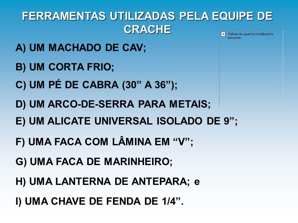 FERRAMENTAS UTILIZADAS PELA EQUIPE DE CRACHE