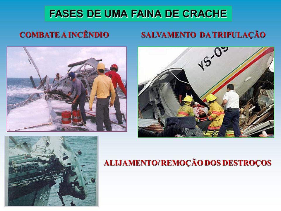 FASES DE UMA FAINA DE CRACHE