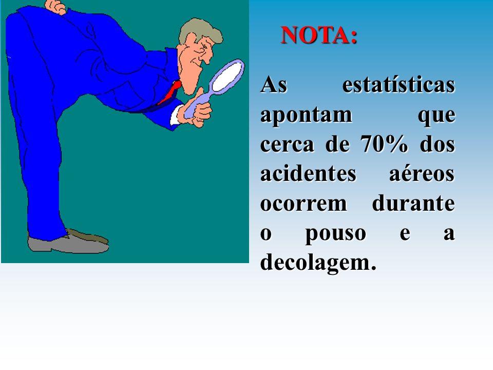 NOTA: As estatísticas apontam que cerca de 70% dos acidentes aéreos ocorrem durante o pouso e a decolagem.