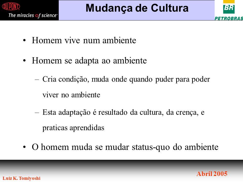 Mudança de Cultura Homem vive num ambiente Homem se adapta ao ambiente