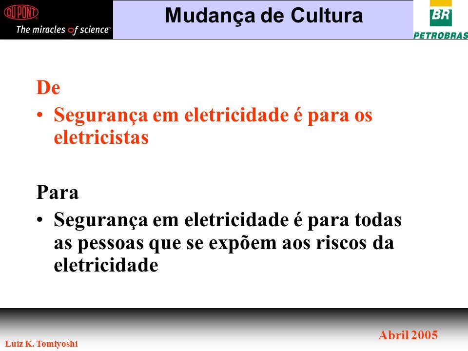 Mudança de Cultura De. Segurança em eletricidade é para os eletricistas. Para.