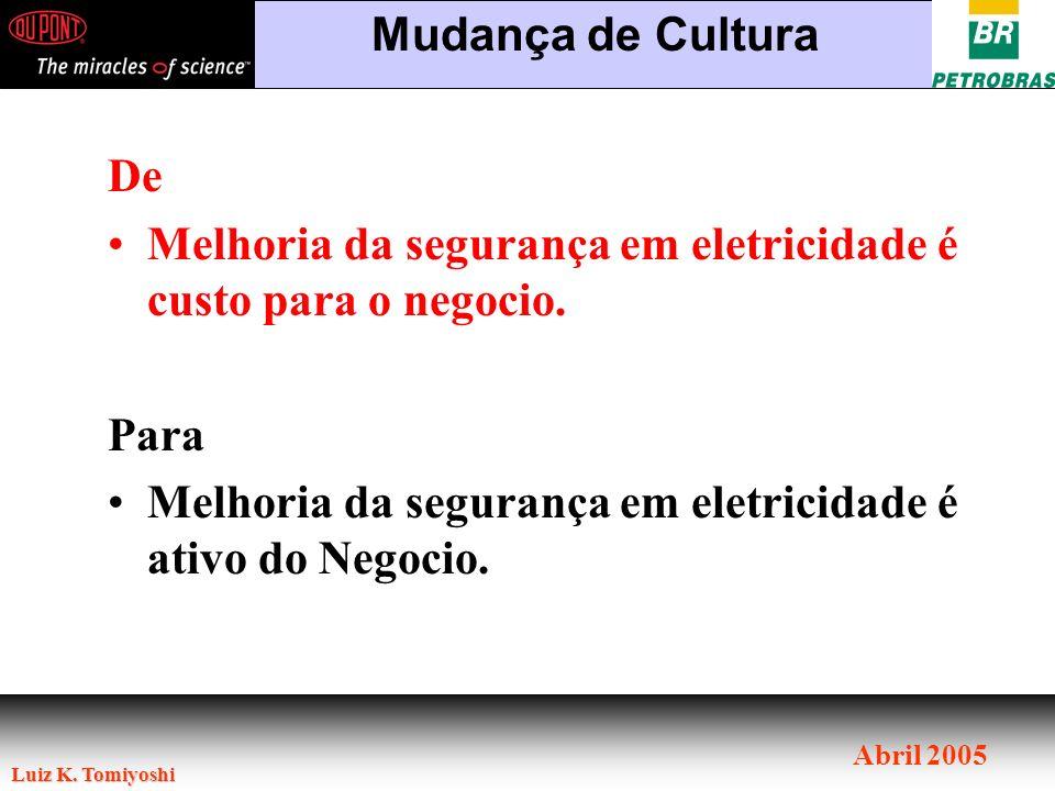 Mudança de Cultura De. Melhoria da segurança em eletricidade é custo para o negocio. Para.