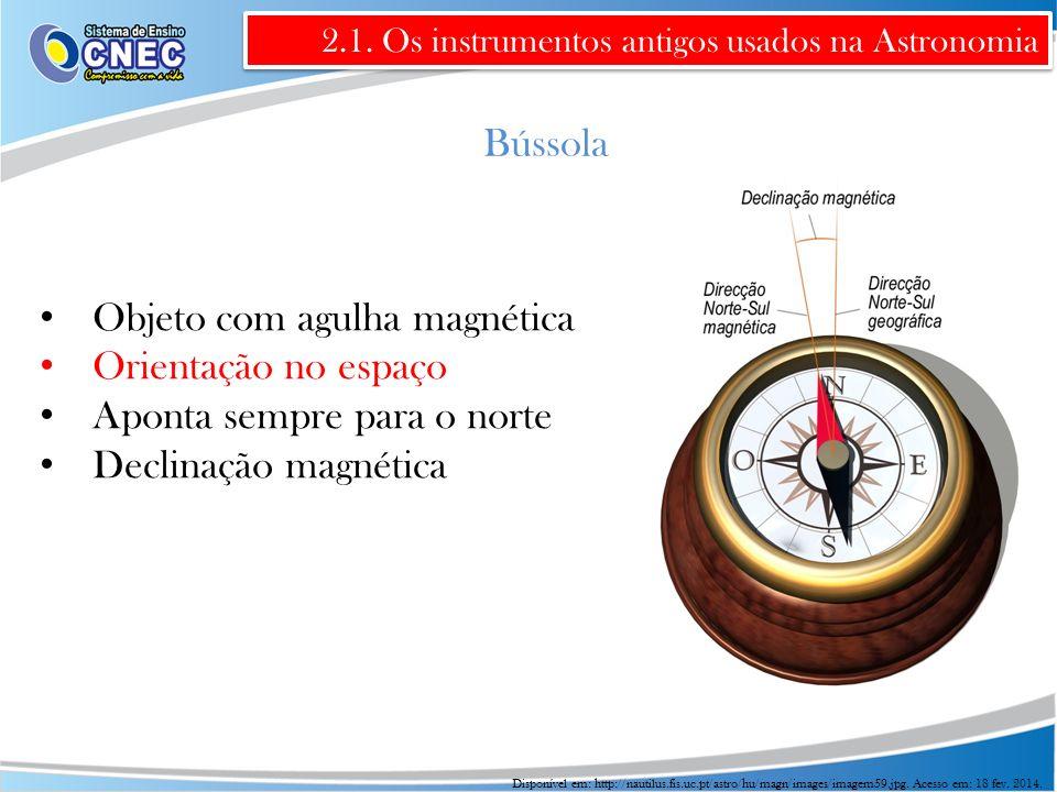 Objeto com agulha magnética Orientação no espaço