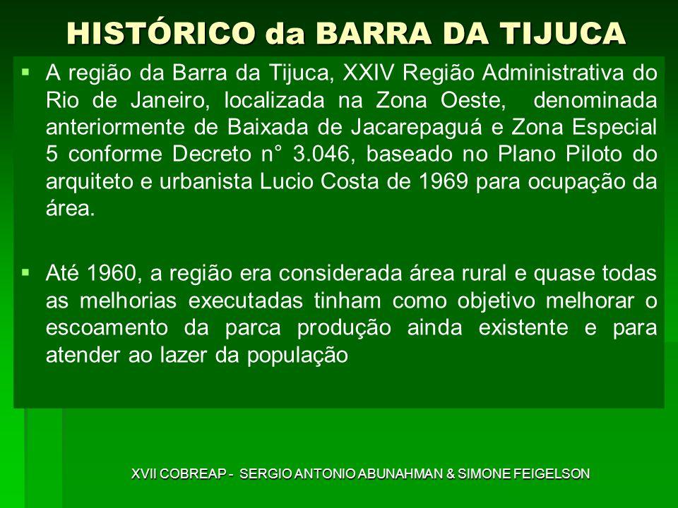 HISTÓRICO da BARRA DA TIJUCA