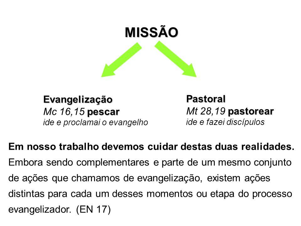 MISSÃO Evangelização Pastoral Mc 16,15 pescar Mt 28,19 pastorear